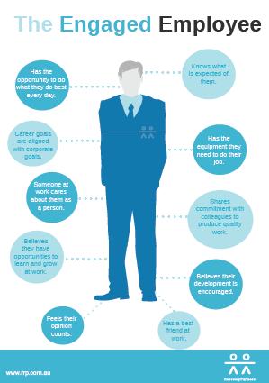 pre-employment assessment