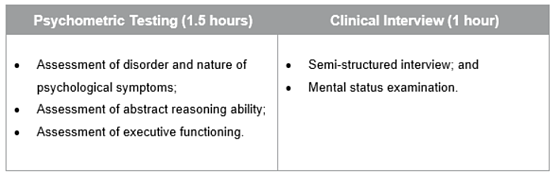 psych Testing table.png