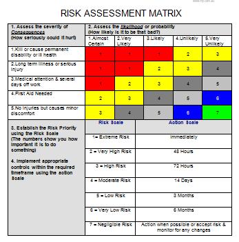 risk matrix.png